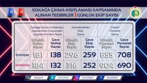 İzmir'de tam kapanma cezası